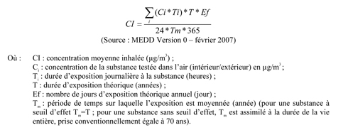 Etude diagnostic environnemental Gironde